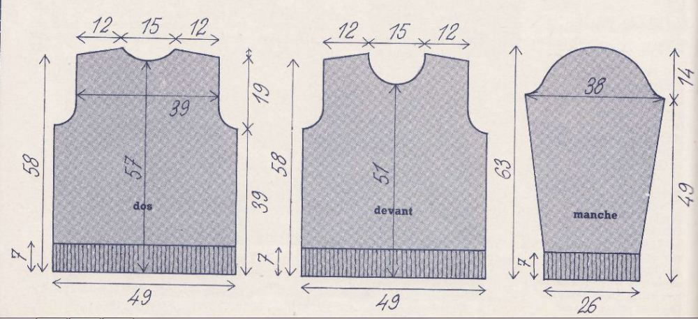 schéma pull